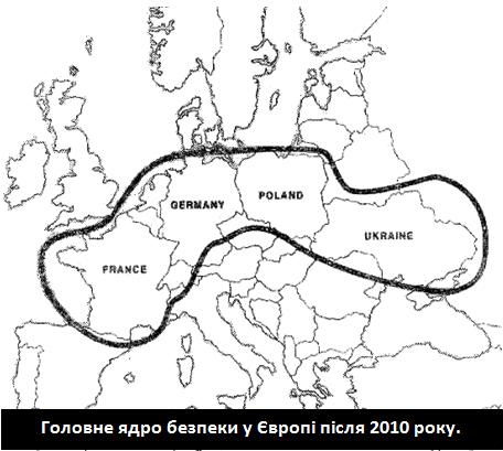 Ядро безпеки у Європі
